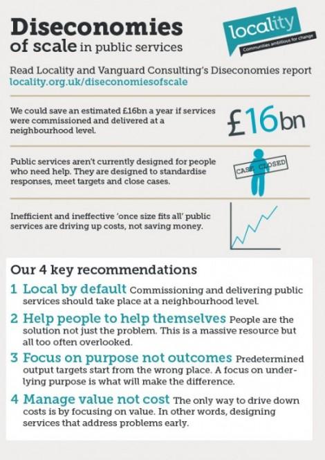 diseconomies-infographic-520x735