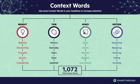 ContextWordsGhost